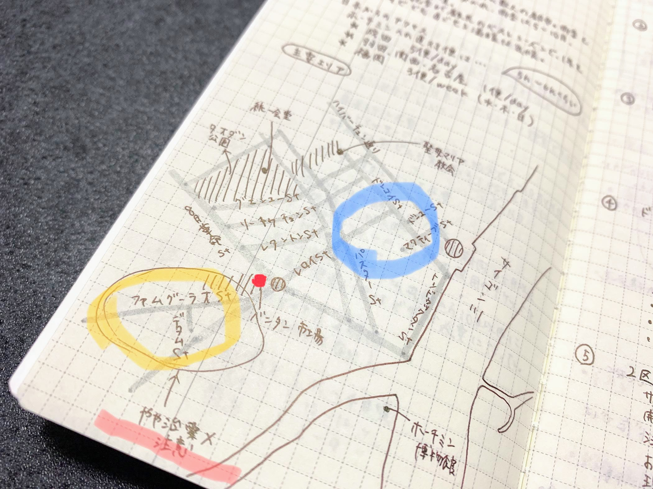 ベトナム一人旅【番外編②】旅の準備振り返り(宿、ネット環境)